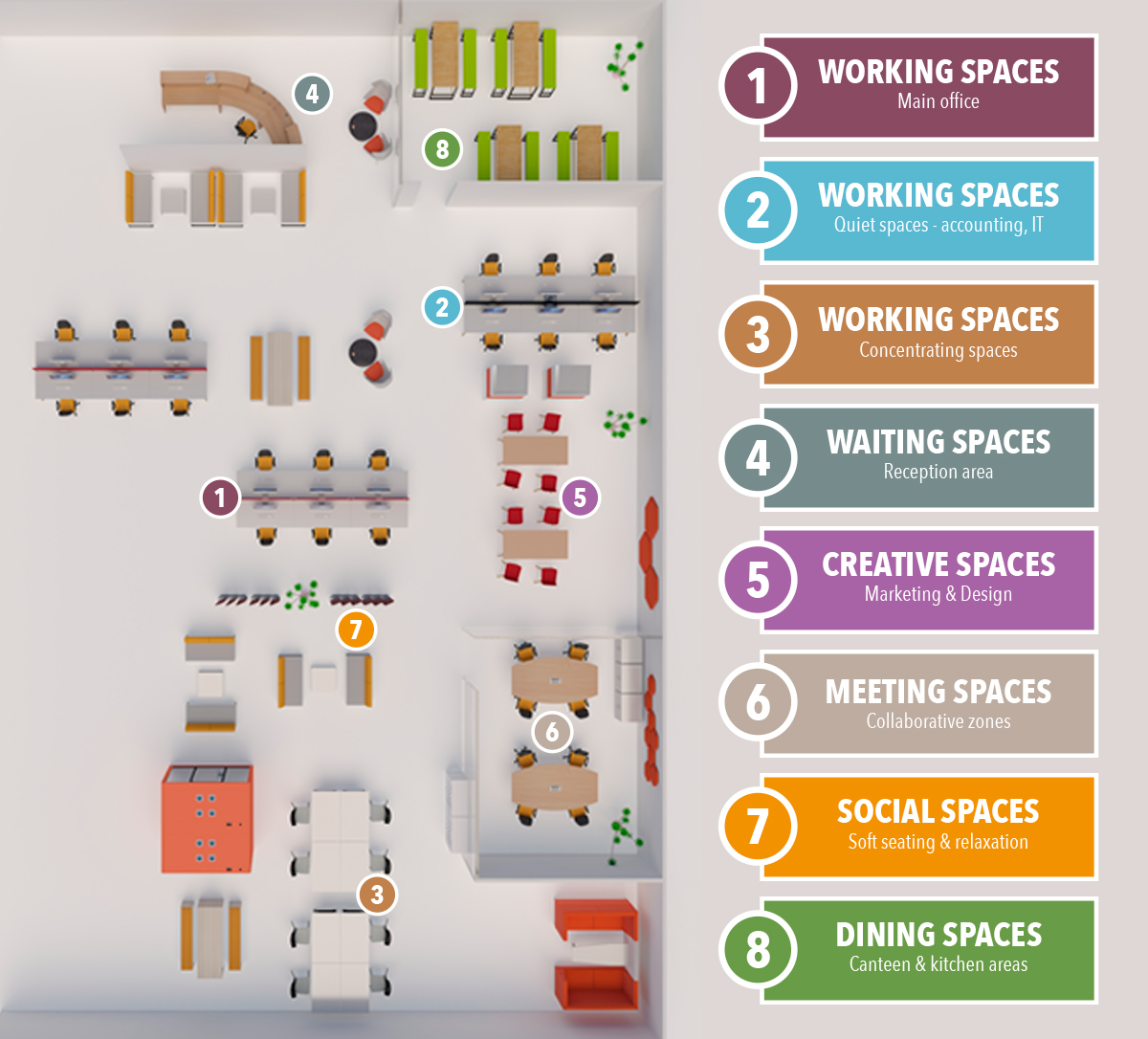 Return to the office - Plan for work 'space'